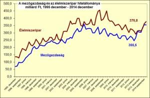 4. grafikon